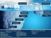 Tổng mức đầu tư cho ERP: Lựa chọn Cloud hay On-Premise