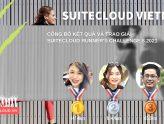Tổng kết trao giải SuiteCloud Sport Challenge tháng 8/2021